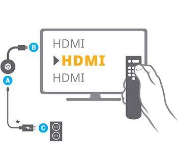 Mediaplayer Google Chromecast 3 HDMI Streaming Black 3